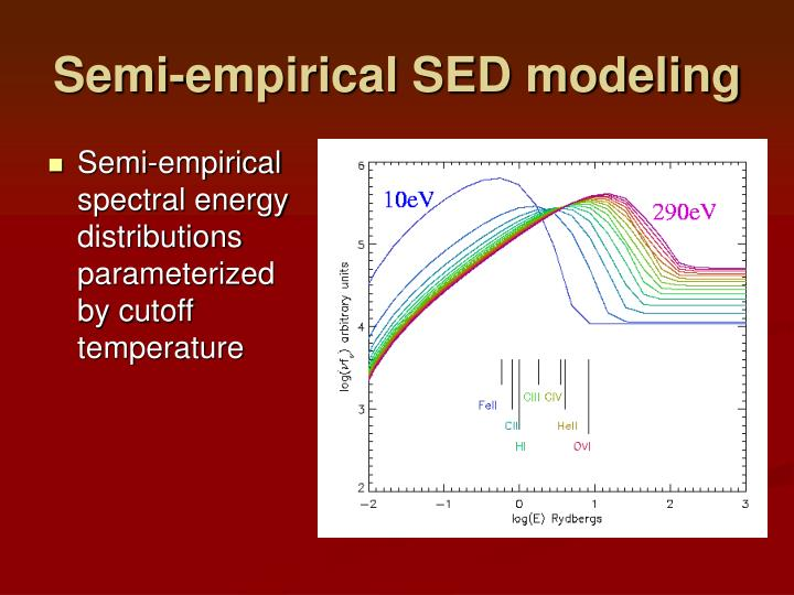 Semi-empirical SED modeling
