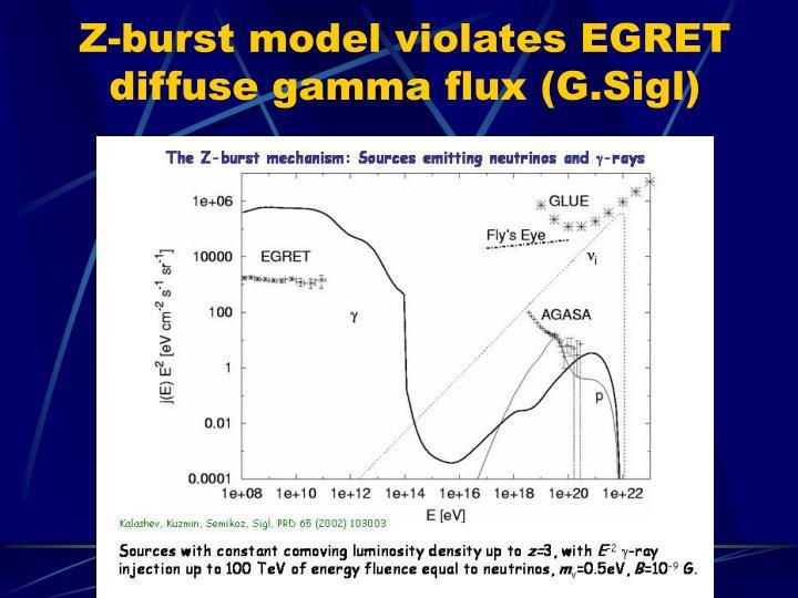Z-burst model violates EGRET diffuse gamma flux (G.Sigl)
