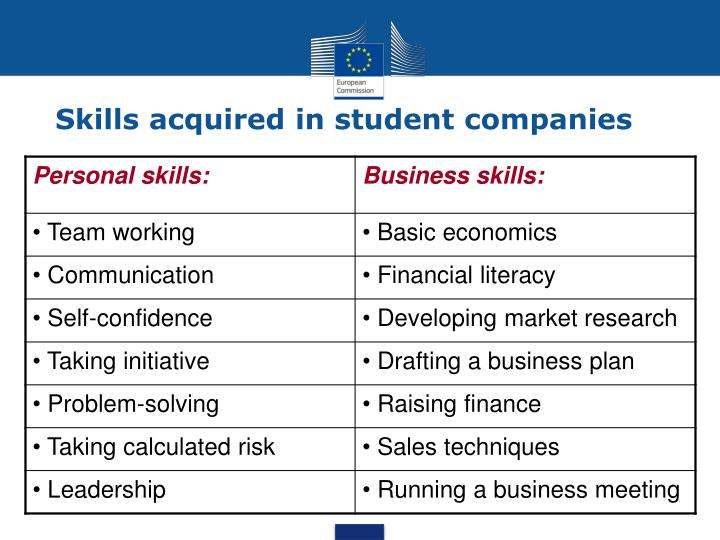 Skills acquired in student companies