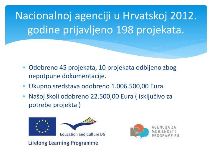 Nacionalnoj agenciji u Hrvatskoj 2012. godine prijavljeno 198 projekata.