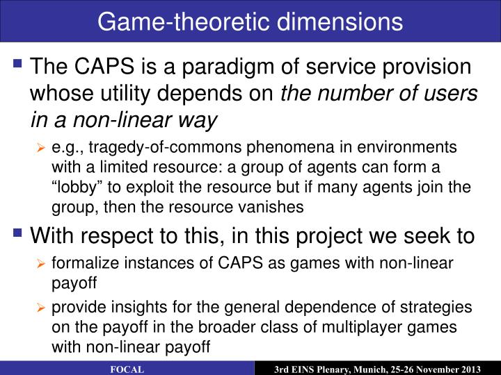 Game-theoretic dimensions
