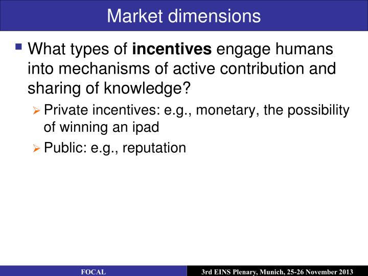 Market dimensions