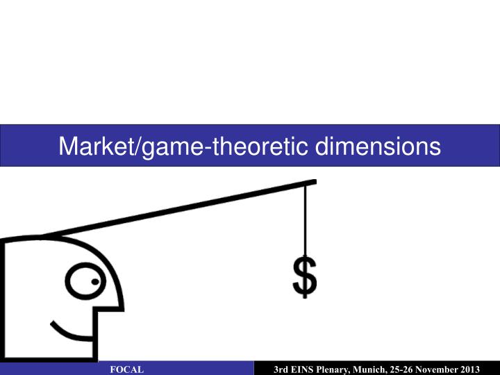 Market/game-theoretic dimensions