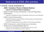 relevance to eins jra activities