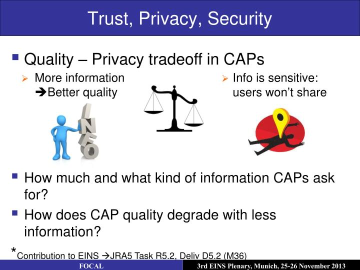 Trust, Privacy, Security
