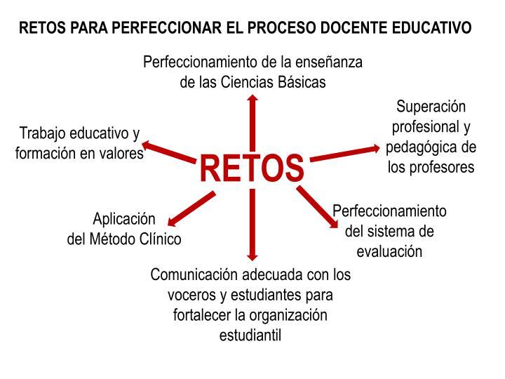 RETOS PARA PERFECCIONAR EL PROCESO DOCENTE EDUCATIVO