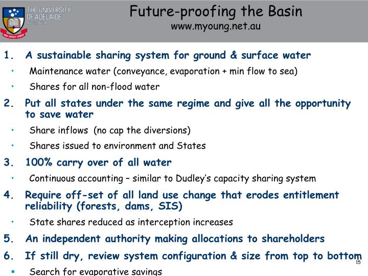Future-proofing the Basin