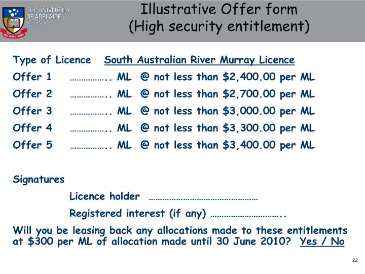 Type of Licence