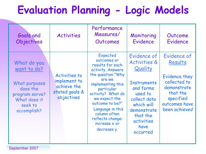 Evaluation Planning - Logic Models