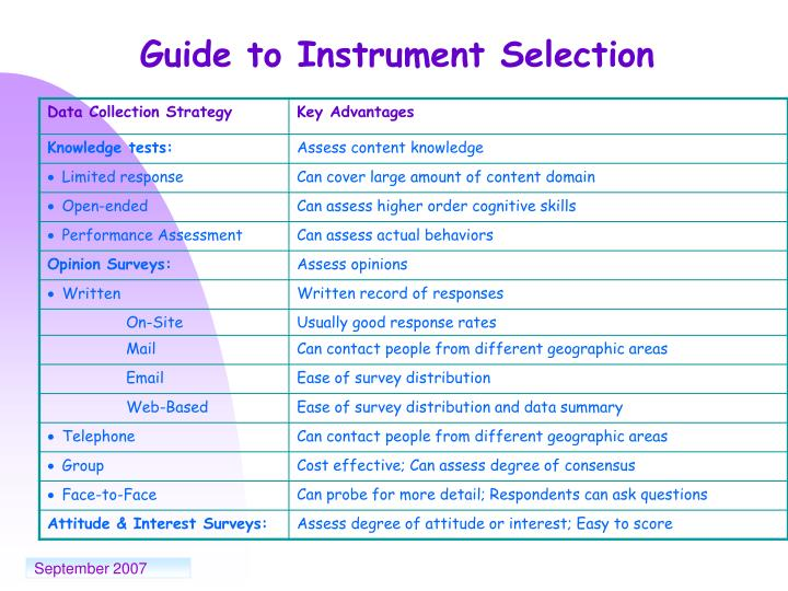 Guide to Instrument Selection