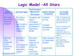 logic model all stars