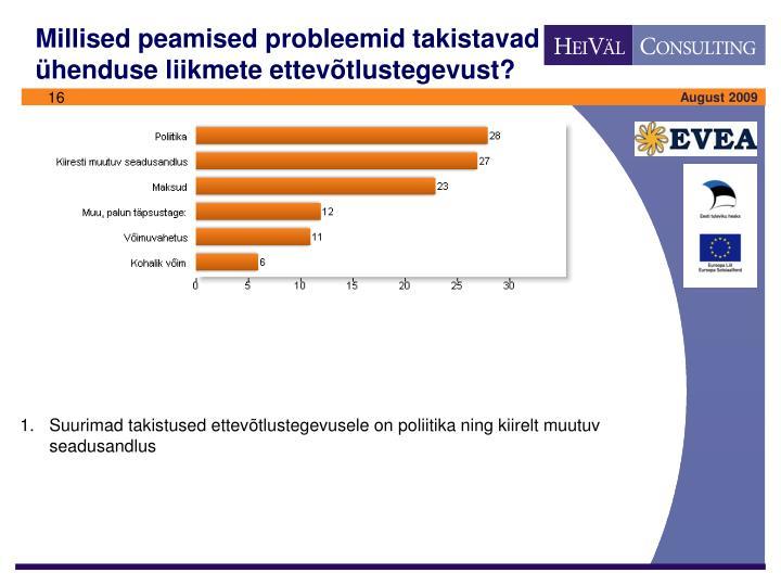 Millised peamised probleemid takistavad ühenduse liikmete ettevõtlustegevust?