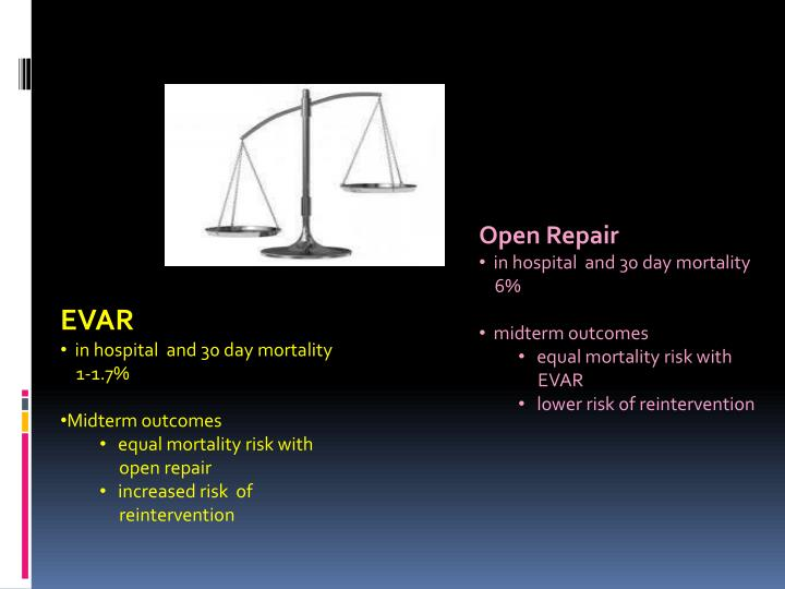 Open Repair