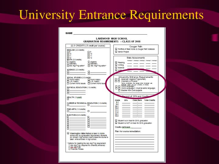 college entrance requirements San jacinto college has made admissions pretty simple, but if anything seems confusing or if you have questions, call the admissions office at 281-998-6150.