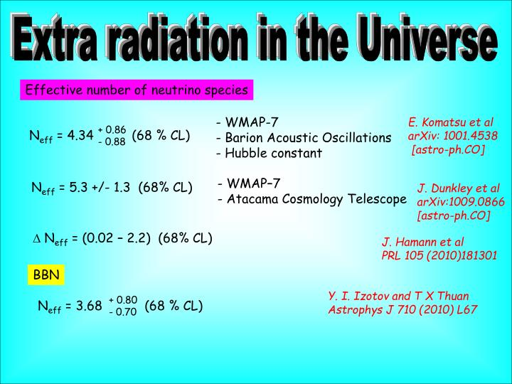 Extra radiation in the Universe