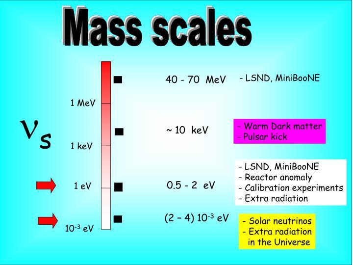 Mass scales