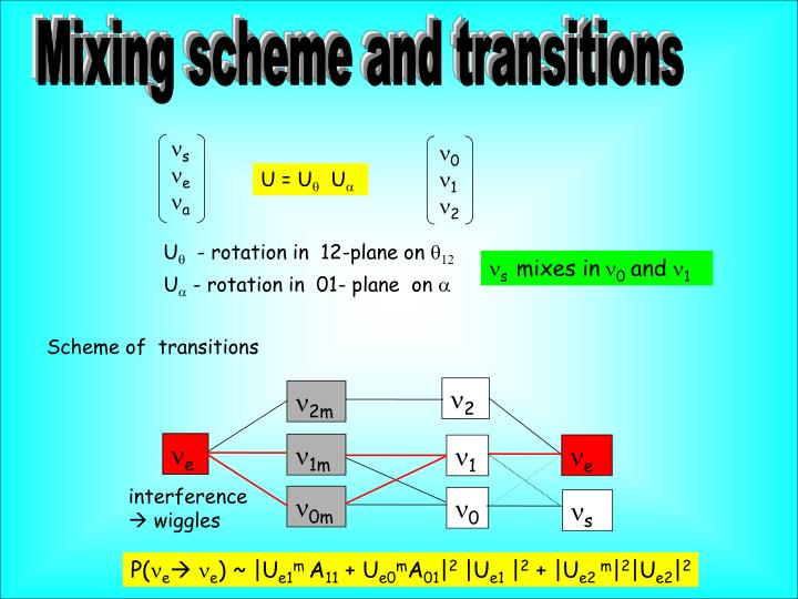 Mixing scheme and transitions