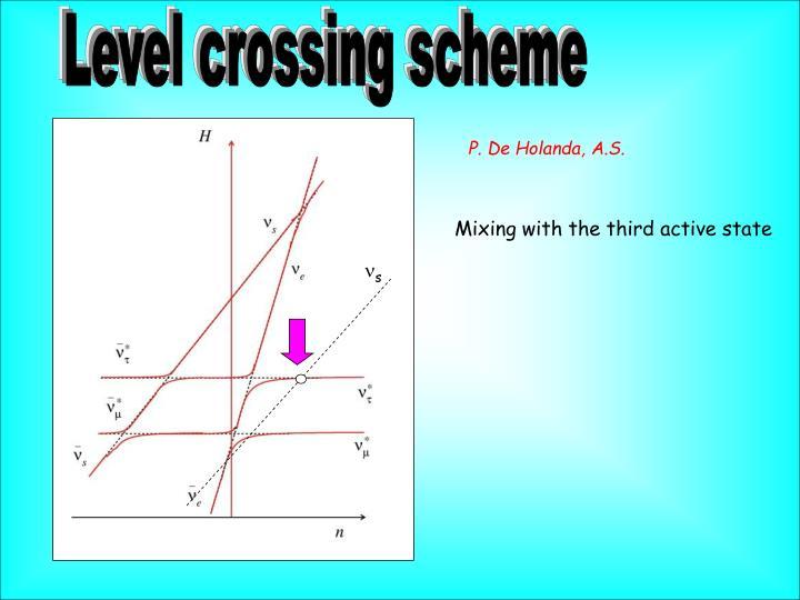 Level crossing scheme