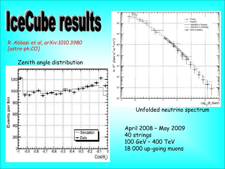 IceCube results