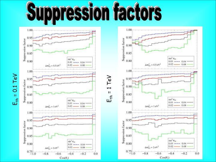 Suppression factors