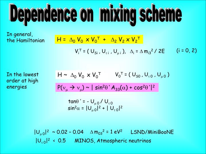 Dependence on  mixing scheme