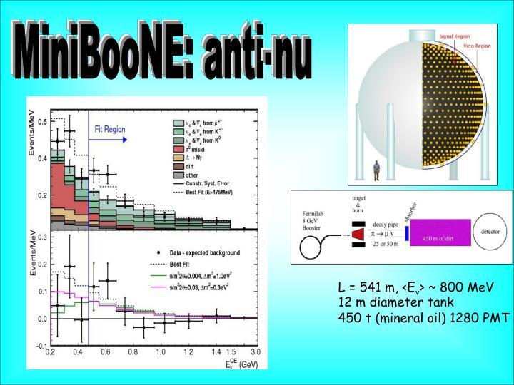 MiniBooNE: anti-nu