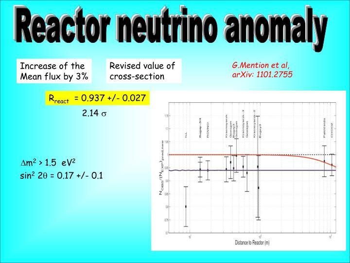 Reactor neutrino anomaly