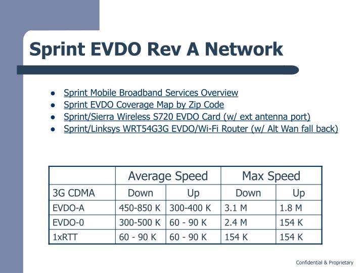 Sprint EVDO Rev A Network