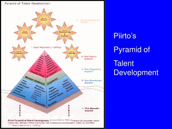 Piirto's