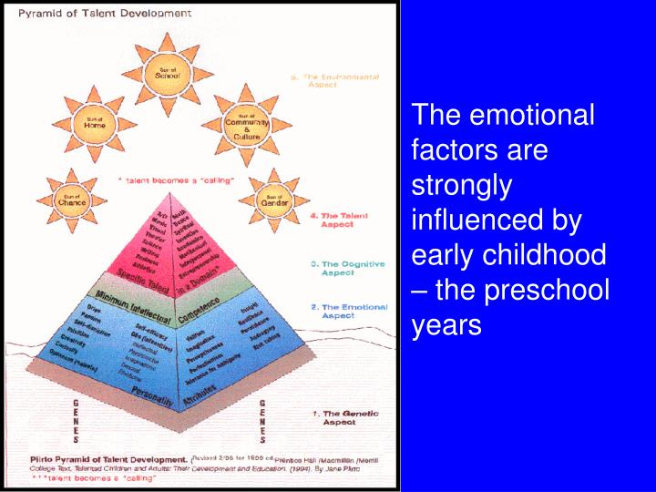 The emotional factors are strongly influenced by early childhood – the preschool years