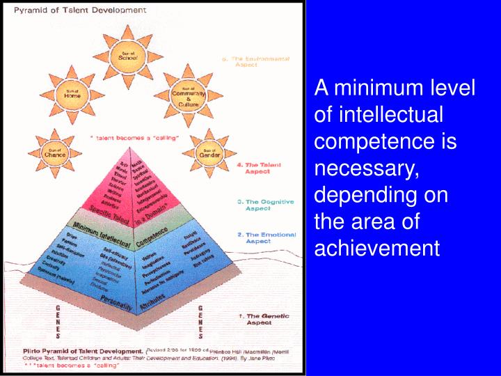 A minimum level of intellectual competence is necessary, depending on the area of achievement