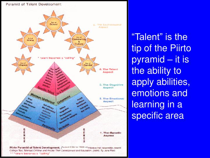 """""""Talent"""" is the  tip of the Piirto pyramid – it is the ability to apply abilities, emotions and learning in a specific area"""