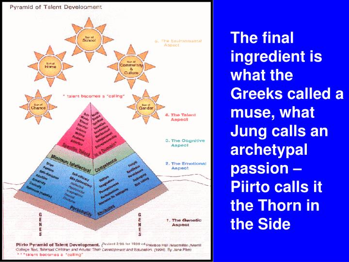 The final ingredient is what the Greeks called a muse, what Jung calls an archetypal passion – Piirto calls it the Thorn in the Side