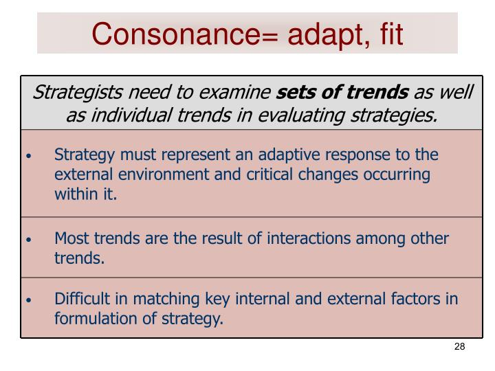 Consonance= adapt, fit