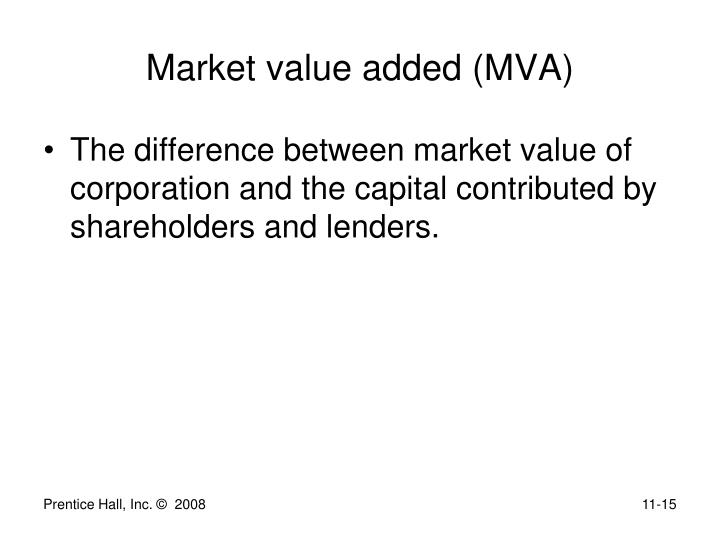 Market value added (MVA)