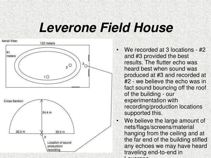 Leverone Field House