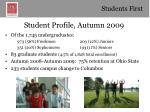 student profile autumn 20091