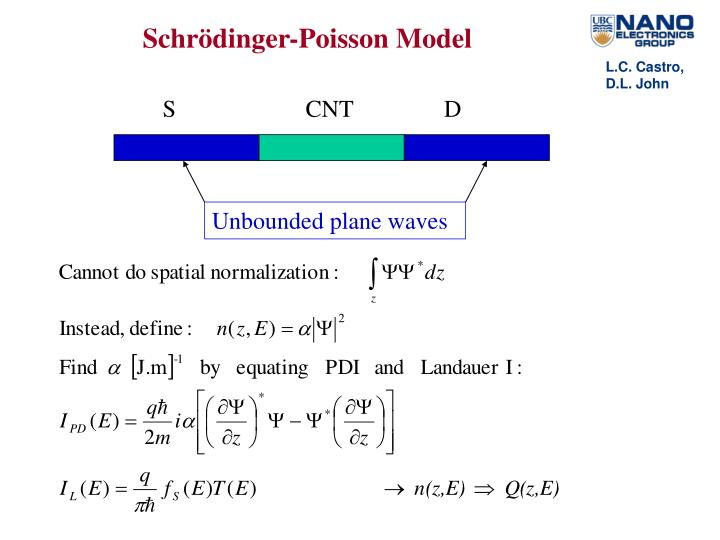 Schrödinger-Poisson Model