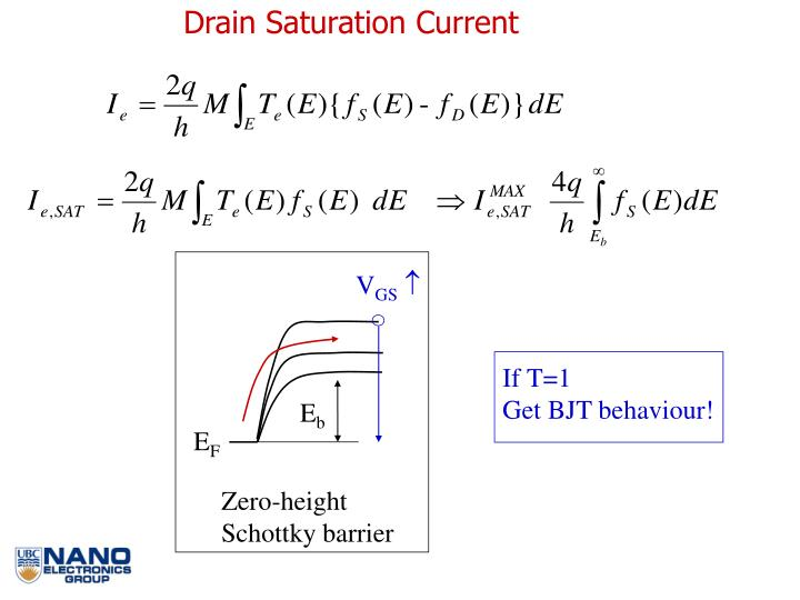Drain Saturation Current