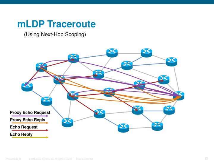 mLDP Traceroute