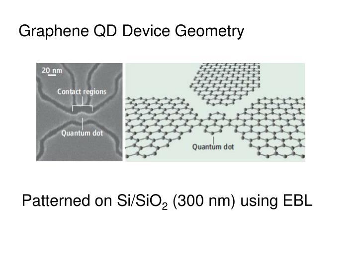 Graphene QD Device Geometry