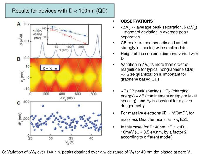 Results for devices with D < 100nm (QD)