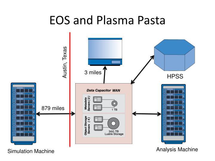 EOS and Plasma Pasta