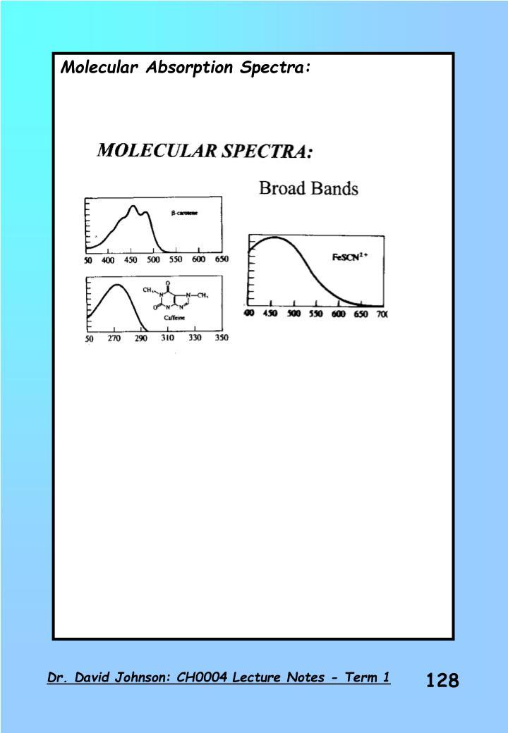Molecular Absorption Spectra:
