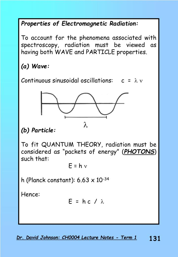 Properties of Electromagnetic Radiation: