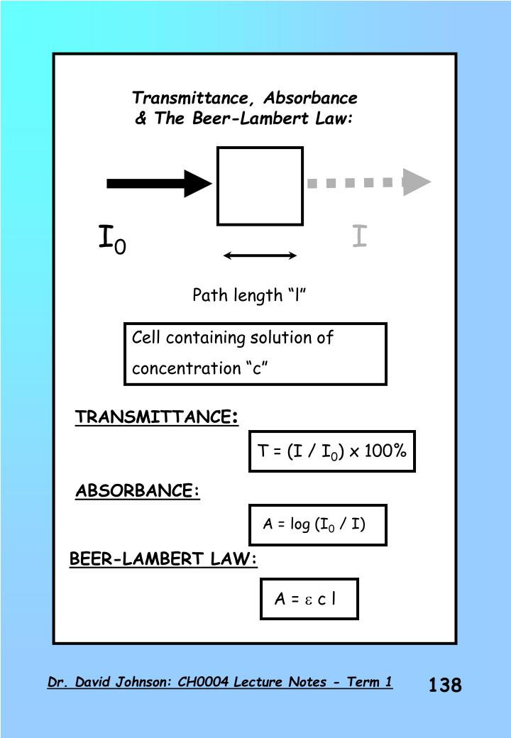 Transmittance, Absorbance
