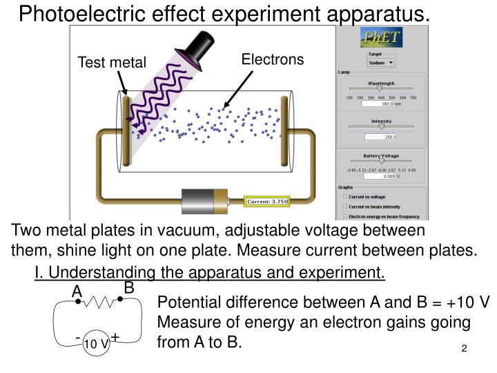 Photoelectric effect experiment apparatus.