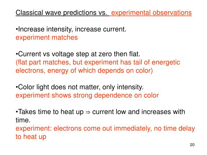 Classical wave predictions vs.