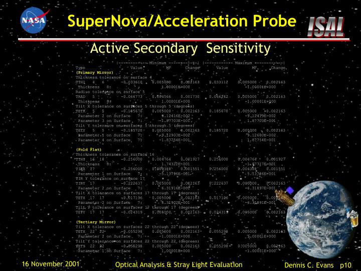 Active Secondary  Sensitivity