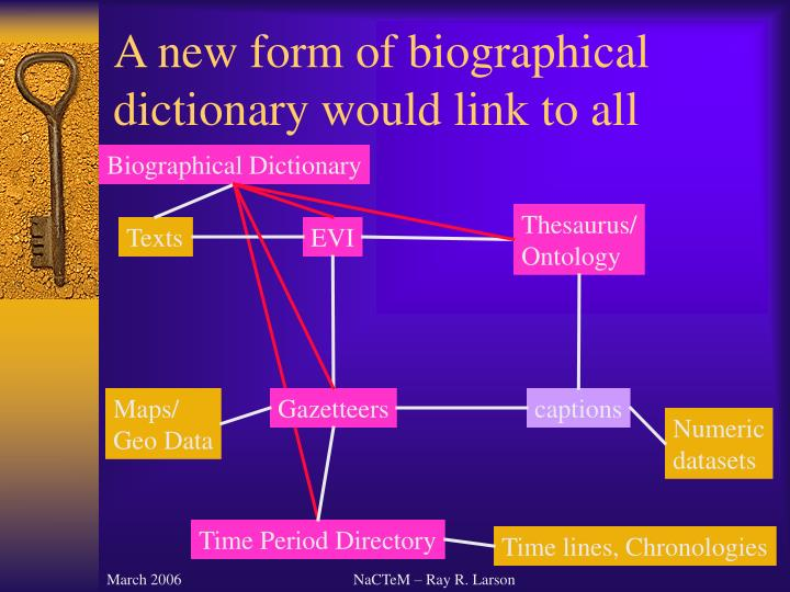 A new form of biographical dictionary would link to all